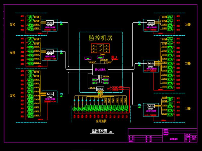 原创网络监控系统图模板CAD弱电智能化-版权可商用