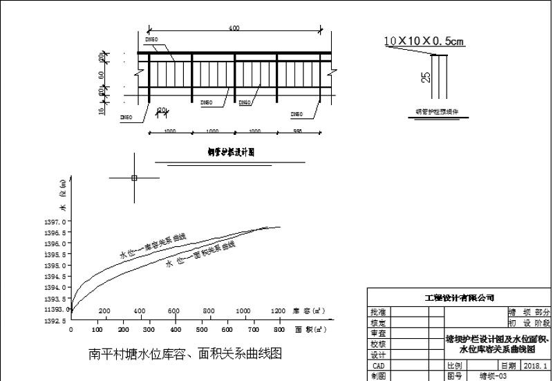 x县xx浆砌石塘坝工程施工图(附实施方案)