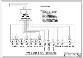 CAD郑飞公园施工旱喷泉电路系统图图纸