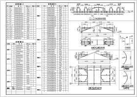 某地鋼框架結構房屋結構設計施工圖