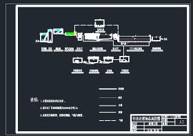 污水處理廠總平面圖和總高程圖