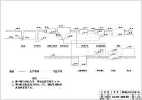 某地污水處理廠平面布置圖高程布置圖