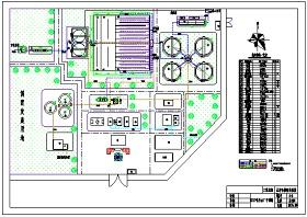 17万吨AAO污水处理厂设计图纸