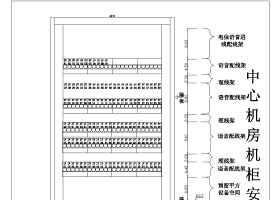 某中心机房机柜综合布线典型机柜图设计CAD图纸