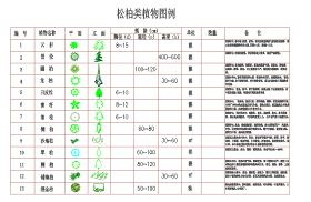园林植物常用的树木cad图块大全水生植物cad图块(个人喜欢)