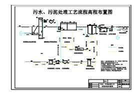 城市生活污水处理厂高程布置图