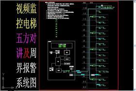 原创视频监控、电梯五方对讲及周界报警系统图-版权可商用