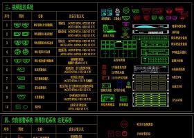 原创监控报警安防系统工程弱电智能化CAD图库-版权可商用