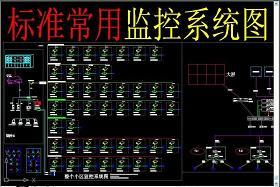 原创标准常用监控系统图