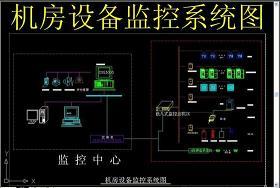 原创机房设备监控系统图-版权可商用