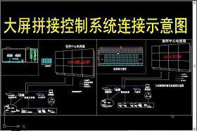 原创大屏拼接控制系统连接示意图-版权可商用